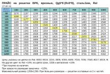 price vrk 5-5kv 2016-s